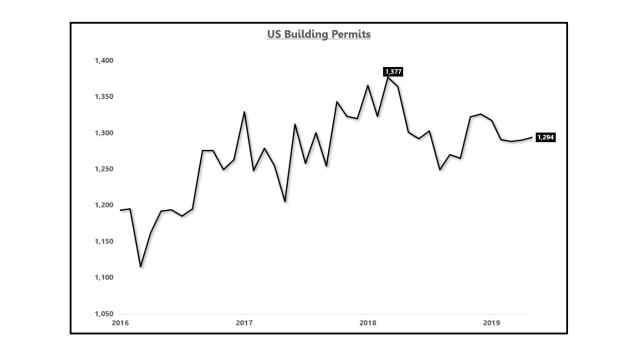 Building permits small prom