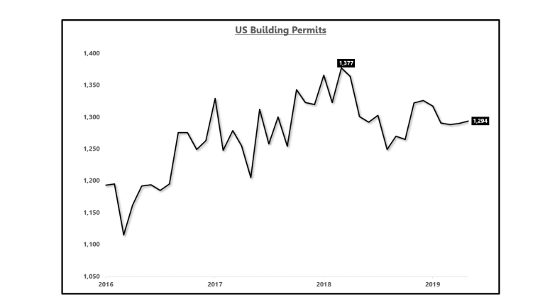 Future Signals For The Construction Sector