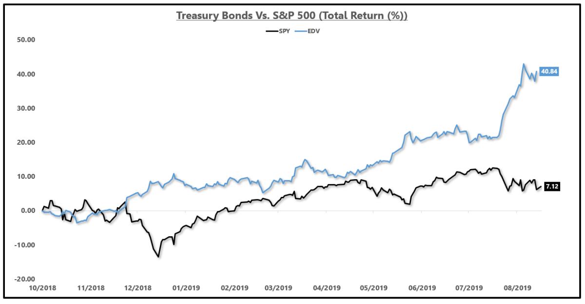 Bloomberg, EPB Macro Research